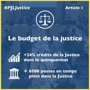 Réforme de la justice vignette budget 1